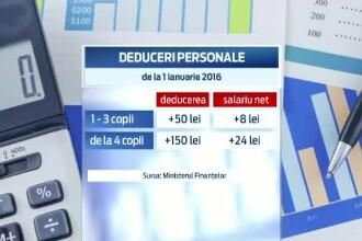 Victor Ponta promite ca noul Cod Fiscal va fi gata miercuri. Unde dai si unde crapa: cine castiga de pe urma noilor prevederi