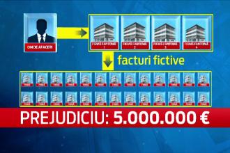 Un om de afaceri, acuzat ca a prejudiciat statul cu 5 milioane de euro, a fost retinut. Schema prin care deducea TVA ilegal