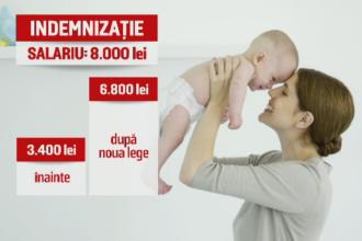 Deputatii au adoptat cresterea indemnizatiilor pentru mame, de la 1 iulie. Concediu cu plata pana la 2 ani si plafon eliminat