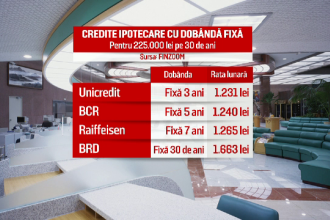 România, la un pas de o nouă bulă imobiliară. Doar locuinţele vechi s-au mai ieftinit