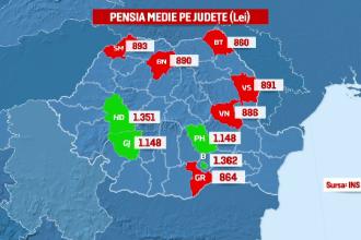 Teleorman, primul loc în topul județelor cu pensionari mai mulți decât angajați