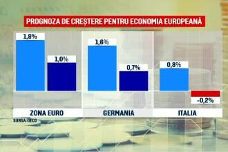 Semne îngrijorătoare privind economia mondială. Pe cine aruncă vina analiștii