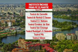 Măsuri drastice în Capitală, din cauza temerilor legate de coronavirus. 14 teatre, închise