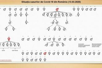 Schița răspândirii coronavirusului în România, realizată de un medic. Ce arată datele oficiale