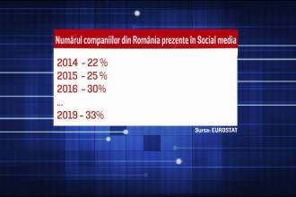 """Cum s-au adaptat firmele românești la închiderea punctelor fizice. """"Am clienţi noi"""""""