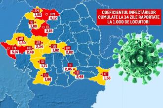 Medicii avertizează că al treilea val al pandemiei de coronavirus a ajuns şi în România