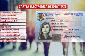 Românii vor avea carduri electronice de identitate. Ce se întâmplă cu cei care nu vor