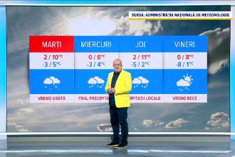 Vremea azi, 16 martie. Cod galben de vreme rea, în toată țara