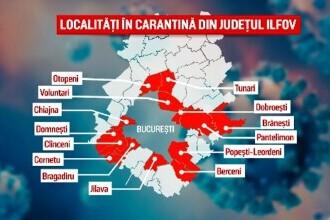 Alertă de Covid-19 lângă București. Încă 4 localități intră în carantină