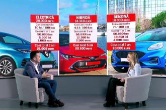 iBani. Cele mai apreciate cinci mașini electrice din România, prezentate de expertul auto Adrian Mitrea
