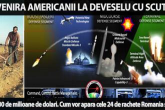 Ce nu stiati despre Deveselu, comuna cu cele mai multe rachete din lume