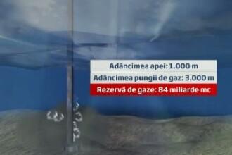 Marea Neagra si gazele de sist, variantele de avarie pentru Romania, dupa esecul proiectului Nabucco