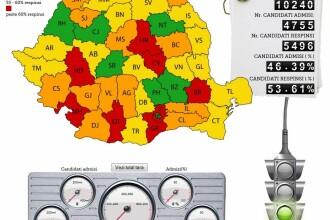 INFOGRAFIC: Romania, la examen! Judetele care n-au luat permisul si cine sunt cei mai buni soferi
