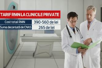 Romanii vor putea plati mai putin pentru analizele facute in spitale private. Beneficiile noului sistem anti-frauda