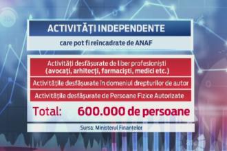Categoriile de persoane care beneficiaza de Legea amnistiei. Ponta: