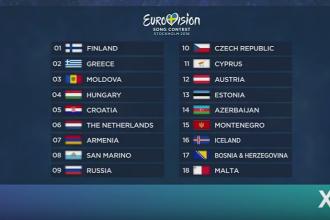 EUROVISION 2016, prima semifinala s-a incheiat. Primii zece concurenti ajunsi in finala: R. Moldova nu s-a calificat. VIDEO