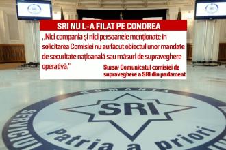 SRI: Cazul Hexi Pharma nu a fost considerat de securitate nationala. Anuntul companiei in ziua inmormantarii lui Condrea