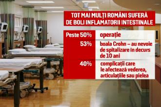Stresul si mancarea fast-food imbolnavesc tot mai multi romani. Bolile provocate nu pot fi vindecate, doar tinute sub control