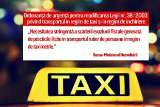 Aplicațiile de taxi, la un pas de a fi scoase în afara legii. Reacția celor vizați
