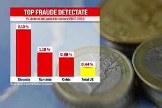 România, vicecampioană la fraude cu bani europeni. 200 de mil. €, cheltuiți incorect
