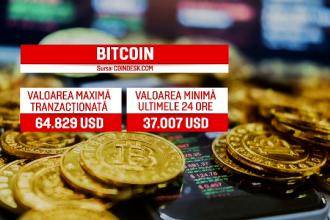 Investițiile în monede virtuale, din ce în ce mai riscante. 700 mld $ au dispărut de pe piață
