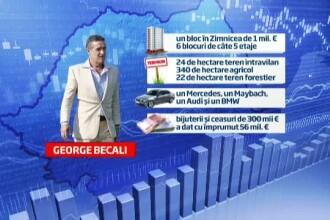 Gigi Becali si Dan Diaconescu, pe lista candidatilor cu averi impresionante. Cine sta cu parintii
