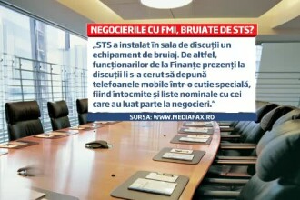 Surse Mediafax: Echipament de bruiaj in camera la discutiile cu expertii FMI despre taxe si impozite