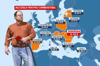 Ponta: Astept inca raspunsul CE pentru amanarea accizei la motorina, voi discuta cu Basescu