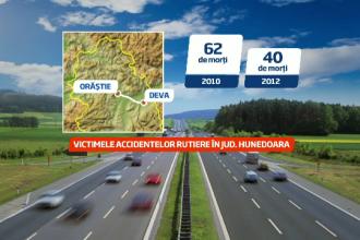 Lipsa de autostrazi ne costa vieti. Legatura dintre numarul accidentelor si calitatea drumurilor