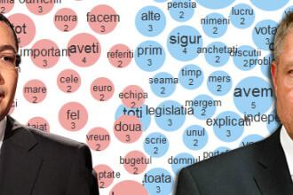 ALEGERI PREZIDENTIALE 2014 Despre ce au vorbit de fapt candidatii in dezbaterea de marti: graficul celor mai folosite cuvinte
