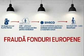 Schema prin care sefa Siveco si seful Asociatiei Nevazatorilor ar fi obtinut ilegal fonduri UE. Prejudiciu: 2,8 mil. de lei