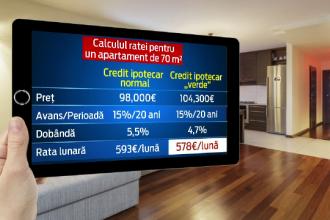 Apartamentele care isi platesc singure cateva rate din credit pe an. Ce inseamna