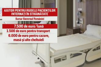 Guvernul a aprobat ajutoarele pentru familiile victimelor din Colectiv: 200 de euro/zi pentru cazare si masa in strainatate