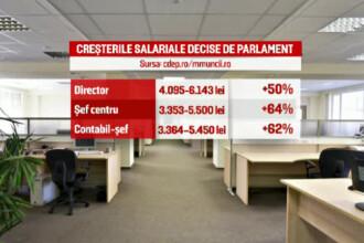 Scandal pe maririle de salariu votate de Parlament. Directorii primesc majorare de 50%, infirmierele - 1%