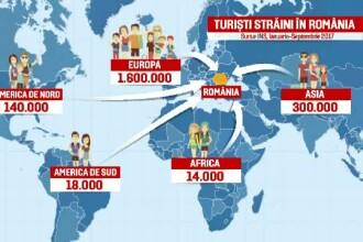 2017, cel mai bun an al turismului românesc, de la 1990 încoace