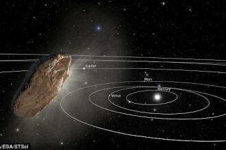 """Forma unui asteroid misterios i-a alarmat pe cercetători: """"Este o navă extraterestră"""""""