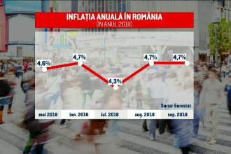După FMI, și Comisia Europeană spune că economia României încetinește. Teodorovici contrazice însă ambele instituții