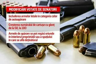 Schimbări majore la Legea regimului armelor. Aproape oricine își va putea lua un pistol