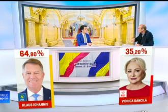 """CTP: Ce înseamnă pentru România creșterea prezenței la vot. """"Este semnificativ"""""""