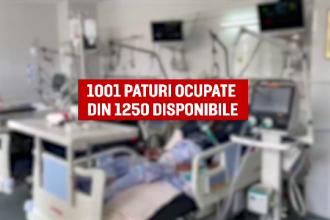 În plină criză, spitalele Covid întârzie să se deschidă. Ce spun autoritățile