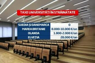 Frica tinerilor din Romania de a ramane someri cu diploma. Cat costa sa studiezi in strainatate