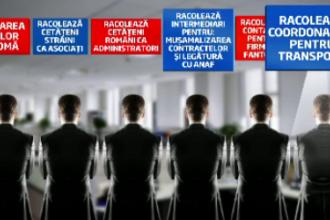 Structura retelei uriase, aparate de un procuror si un senator, care a fraudat statul cu 50 mil euro