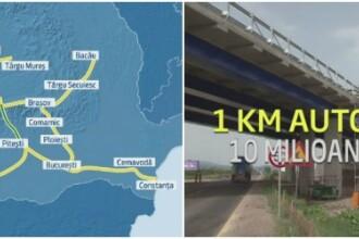 HARTA drumurilor pe care am putea circula in 2030. Autostrada Sibiu-Pitesti,