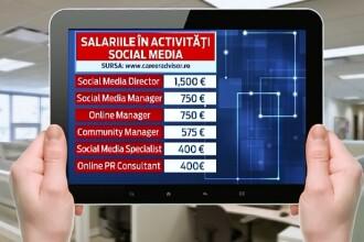 Jobul care nu exista oficial in Romania, dar ofera castiguri de 700 de euro lunar. Ce inseamna