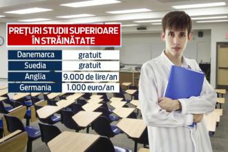 In ce tari isi doresc sa studieze tinerii din Romania. Marea Britanie si Danemarca, printre destinatiile lor favorite