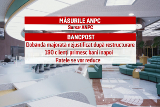 Doua banci din Romania au fost obligate sa ofere despagubiri clientilor. Ce nereguli a descoperit ANPC in contracte