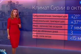 Televiziunea publica din Rusia a inceput sa prezinte prognoza meteo si pentru Siria.