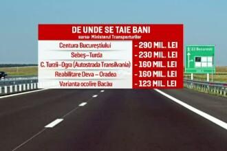 Guvernul taie bani de la autostrazi si le da primariilor si consiliilor judetene. Cum explica Ponta rectificarea bugetara