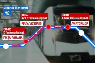 3 femei au lesinat la metrou din cauza aglomeratiei. Metrorex da vina pe proceduri, dar nu explica de ce trenurile vin rar