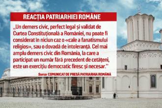 Reactia dura a Bisericii la declaratiile lui Iohannis si Ciolos despre casatoriile gay si schimbarea Constitutiei